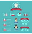 Dentist and teeth care infographics vector image