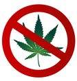 No drugs sign vector image vector image
