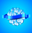 Sphere from water drops and ribbon for text blue vector image