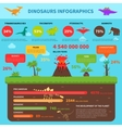 Dinosaurs Infographics Set vector image