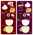 Recipes classic hot chocolate drinks vector image