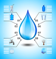 Water infographics with big drop and small icons vector image