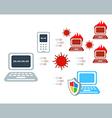 computer virus attack vector image