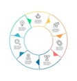 Circular chart diagram with 7 steps options vector image