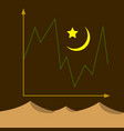 flat icon on theme arabic business desert weather vector image