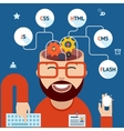 Developer of Web and mobile applications vector image