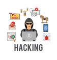 cyber crime and hacking concept vector image