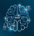 infographics brain design diagram banner line vector image vector image