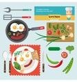 fresh breakfast food in flat vector image