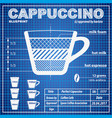 coffee cappuccino composition and making scheme vector image