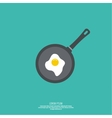 Fried egg in frying pan vector image