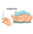 insulin injection in a belly vector image