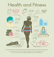 smrsati fit infographic2 vector image vector image