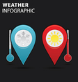 Weather info graphic vector image