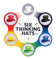 Six Thinking Hats Business Leadership Concept vector image