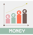 Increase Money Graph Paper Retro vector image