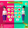 proper and improper nutrition infographic concept vector image