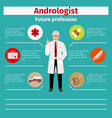 future profession andrologist infographic vector image