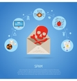 Cyber Crime Concept with Email Spam vector image