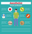 future profession anesthetist infographic vector image