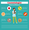 future profession cosmetologist infographic vector image