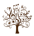 tree with curly twigs with musical notes vector image