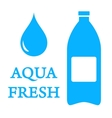 drinking water symbol vector image