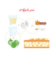 the recipe for apple pie charlotte vector image