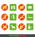 Urban prohibition signs collection isolated on whi vector image