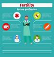 future profession fertility infographic vector image