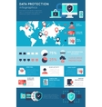 Data Protection Infographics vector image