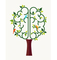Human brain tree for green ecology help concept vector image