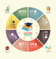 circle infographics education graduation design vector image