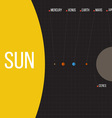 The planets of the solar system on a scale vector image