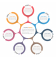 Circle Diagram Seven Elements vector image vector image