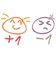 Cartoon rating smiles vector image
