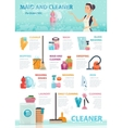 Cleaning Infographic Concept vector image