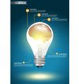 Brain light bulb idea concept vector image