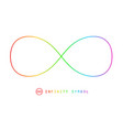 colorful thin infinity symbol isolated on white vector image