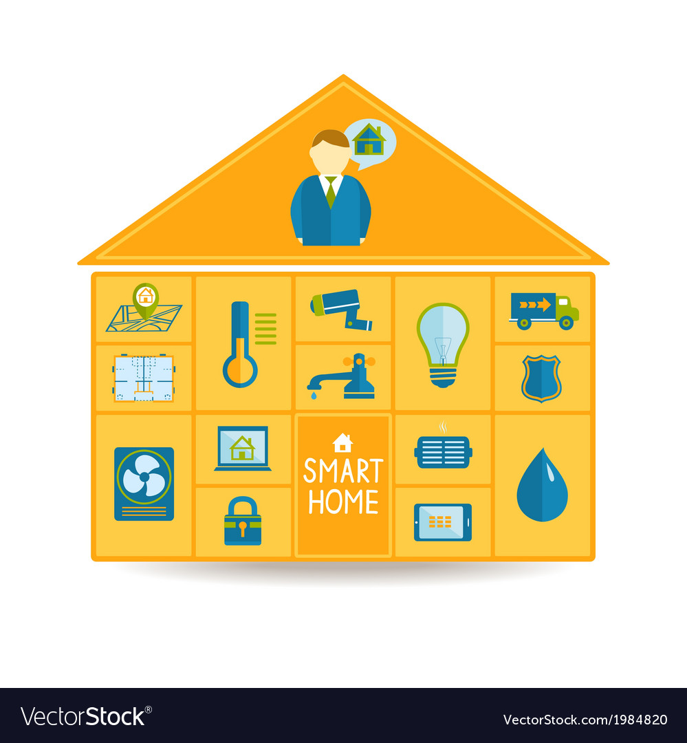 Smart home automation technology concept vector