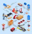 smart warehouse flowchart concept vector image