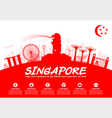 Singapore vector image