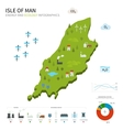 Energy industry and ecology map Isle of Man vector image