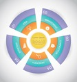 Business Circle Step Diagram Presentation vector image