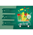 Shopping cart with fruits and vegetables vector image vector image