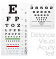 snellen eye chart vector image