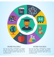 Flat infographic education background vector image
