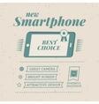 Smartphone poster vector image