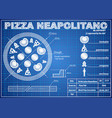 pizza neapolitano ingredients blueprint scheme vector image vector image