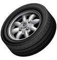 Compact cars wheel vector image